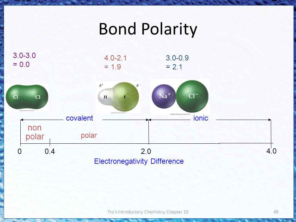 Tro s Introductory Chemistry, Chapter 1049 Bond Polarity Electronegativity Difference covalentionic polar non polar = = = 2.1
