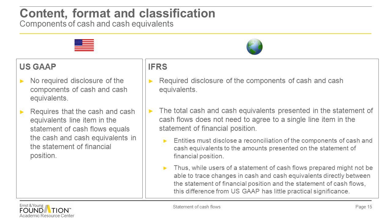 format cash flow
