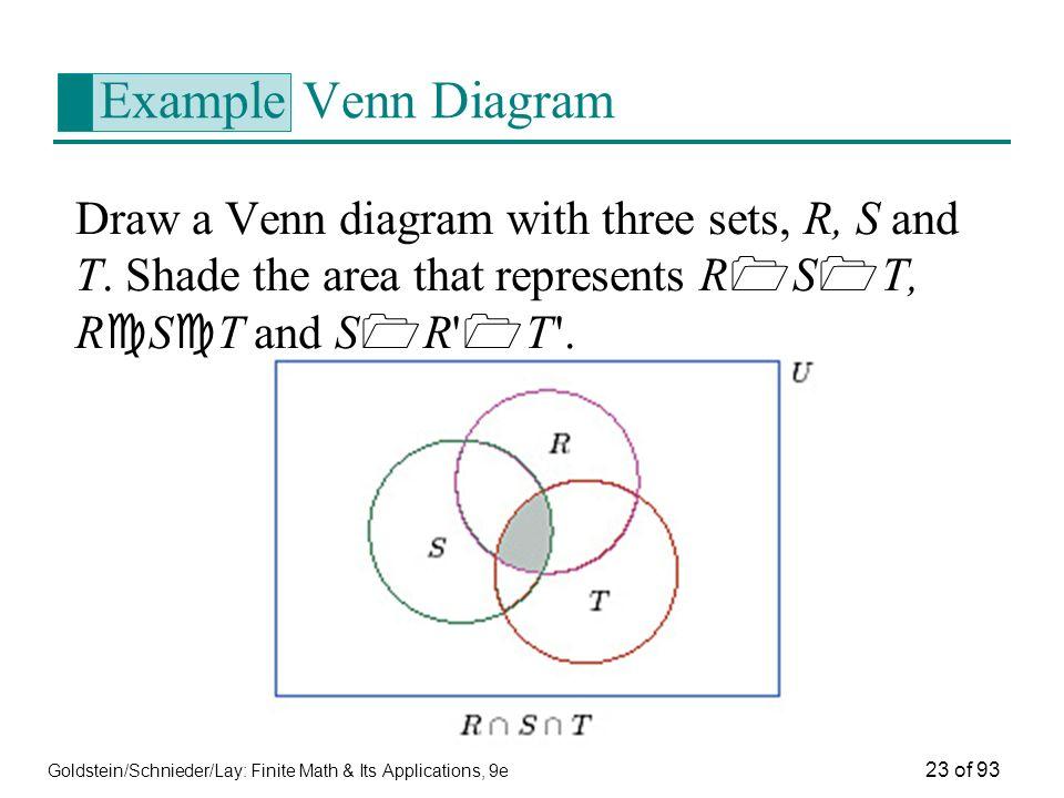 Finite Math Venn Diagram Selol Ink