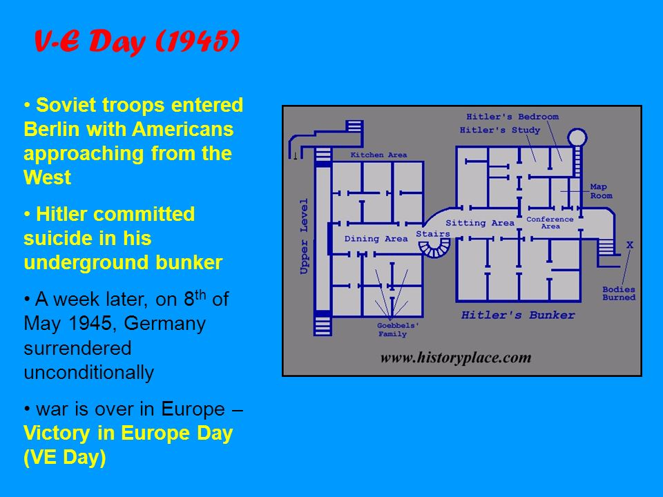 V-E Day (1945) Soviet troops entered Berlin with Americans approaching from the West Hitler committed suicide in his underground bunker A week later, on 8 th of May 1945, Germany surrendered unconditionally war is over in Europe – Victory in Europe Day (VE Day)