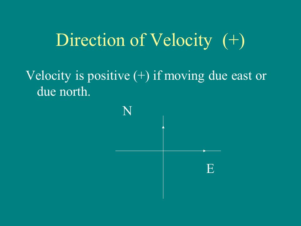 Direction of Velocity (+) Velocity is positive (+) if moving due east or due north. N E