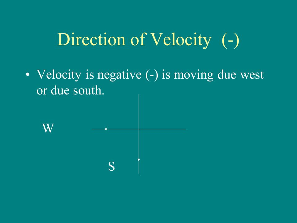 Direction of Velocity (-) Velocity is negative (-) is moving due west or due south. W S