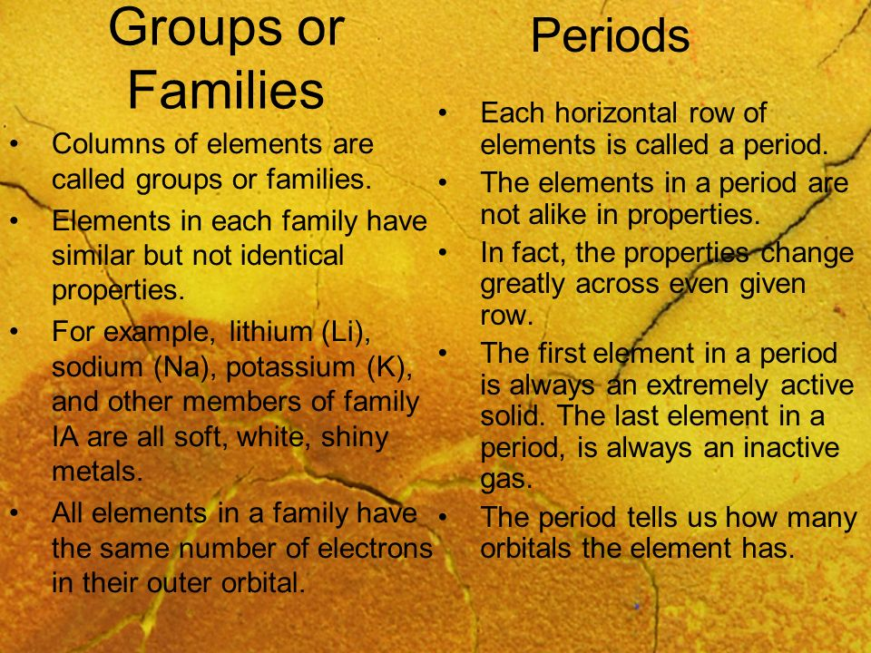 Ch 4 the periodic table todays assignment read pgs and make 6 groups urtaz Image collections