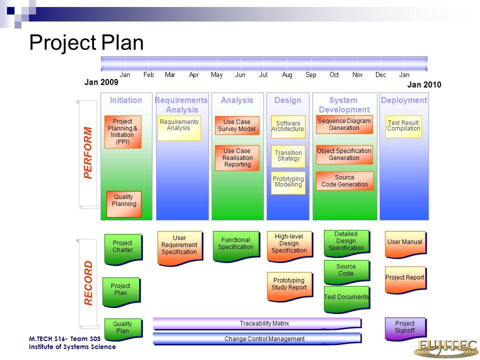 Project Presentation Eprocurement System. M.Tech S16- Team S03