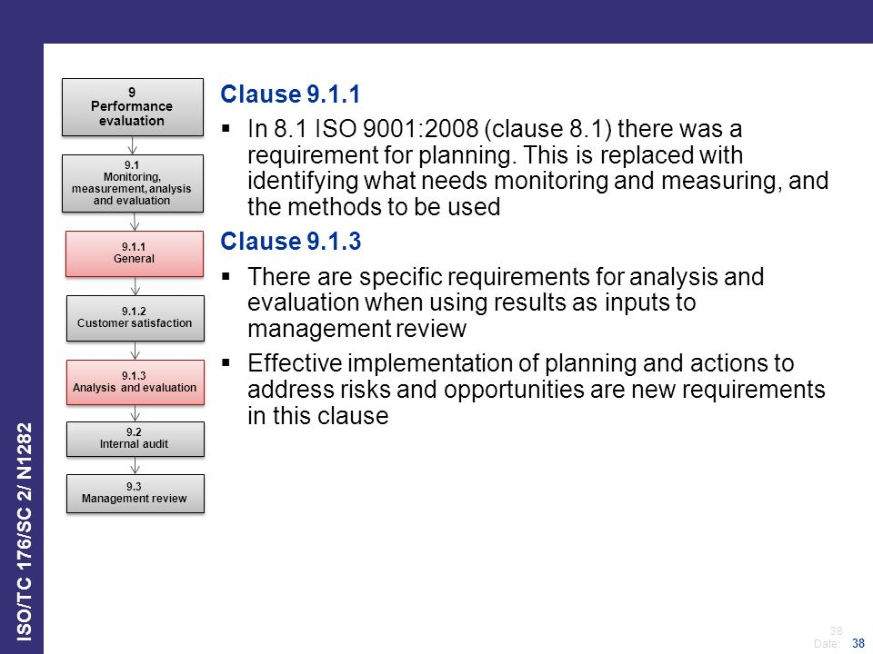38 Date: ISO/TC 176/SC 2/ N1282 38 Clause 9.1.1  In 8.1 ISO 9001:2008 (clause 8.1) there was a requirement for planning.