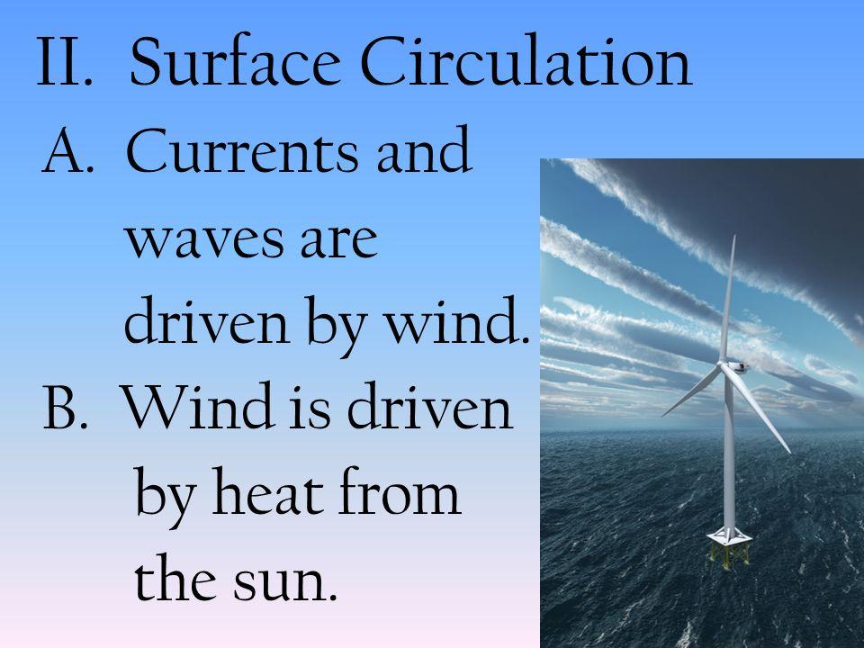 Ocean tides circulation?