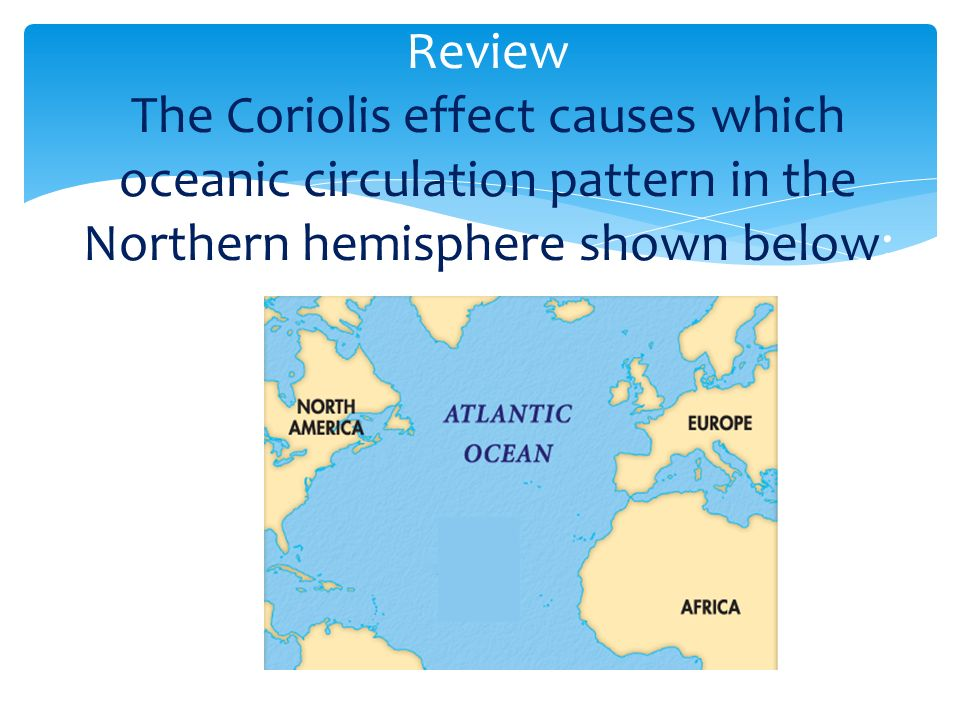 Review The Coriolis effect causes which oceanic circulation pattern in the Northern hemisphere shown below:
