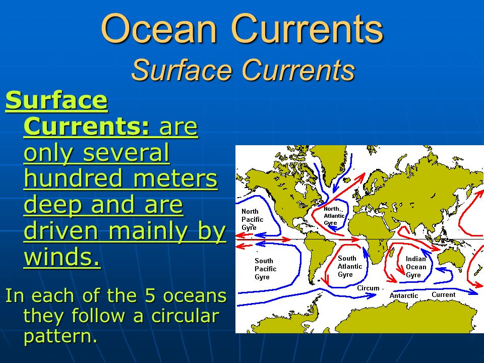 Ocean Currents Surface Currents Surface Currents: are only several hundred meters deep and are driven mainly by winds.