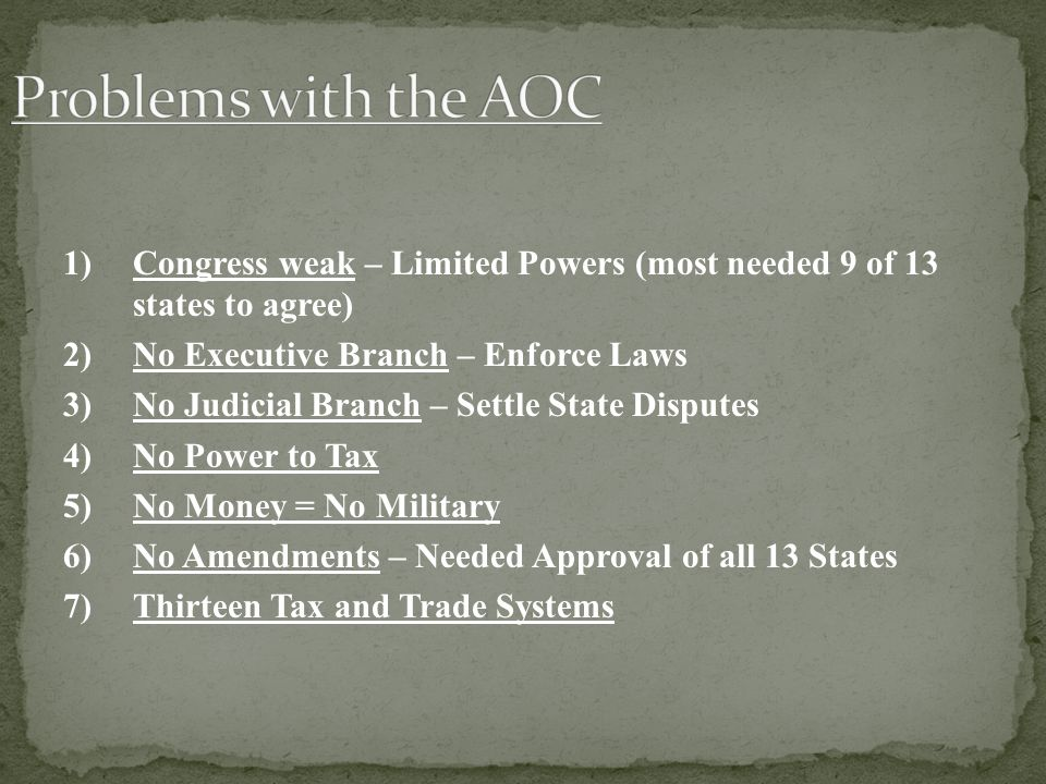 1)Congress weak – Limited Powers (most needed 9 of 13 states to agree) 2)No Executive Branch – Enforce Laws 3)No Judicial Branch – Settle State Disputes 4)No Power to Tax 5)No Money = No Military 6)No Amendments – Needed Approval of all 13 States 7)Thirteen Tax and Trade Systems
