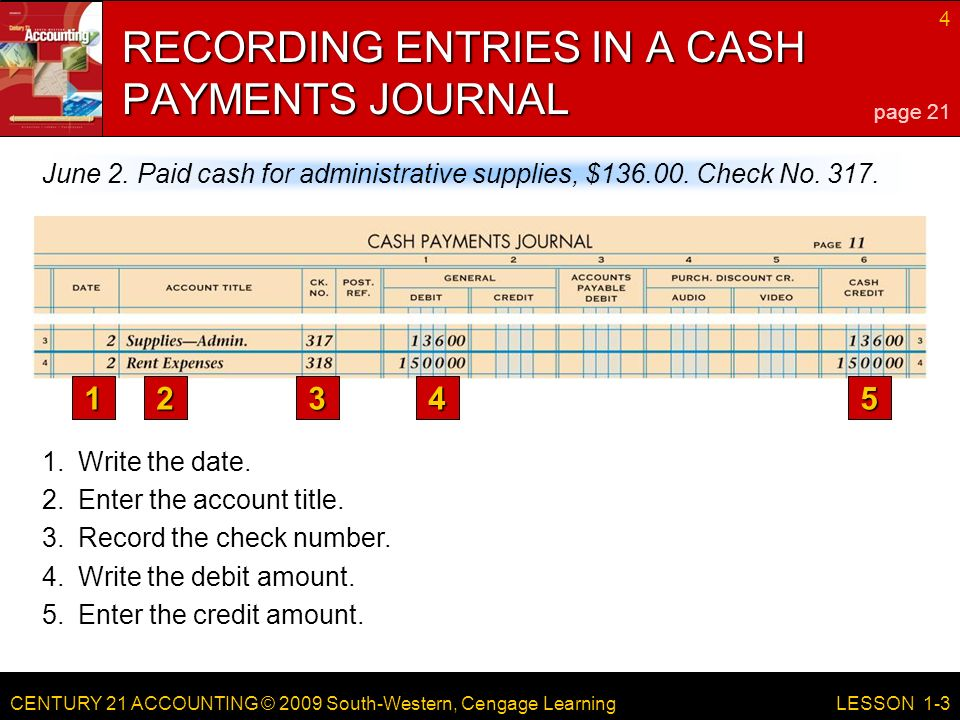 CENTURY 21 ACCOUNTING © 2009 South-Western, Cengage Learning 4 LESSON 1-3 June 2.