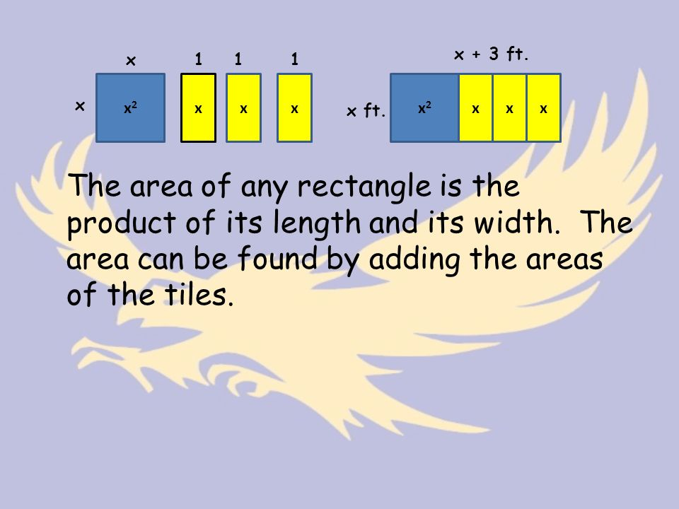 The area of any rectangle is the product of its length and its width.