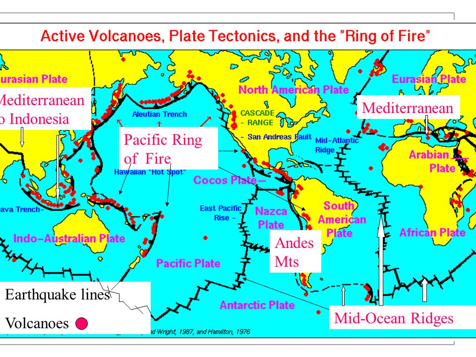 Earth hazards revision level 5 1 map showing where volcanoes 1 earth hazards revision level 5 1 map showing where volcanoes and earthquakes happen mid ocean ridges gumiabroncs Images