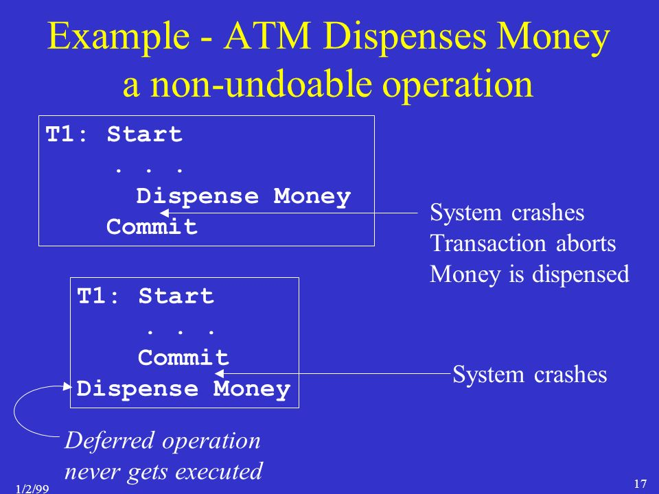 1/2/99 17 Example - ATM Dispenses Money a non-undoable operation T1: Start...