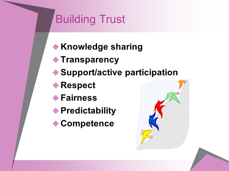 Building Trust  Knowledge sharing  Transparency  Support/active participation  Respect  Fairness  Predictability  Competence