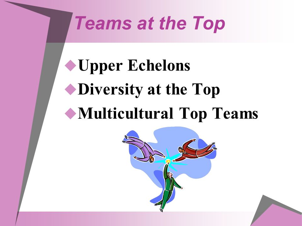 Teams at the Top  Upper Echelons  Diversity at the Top  Multicultural Top Teams
