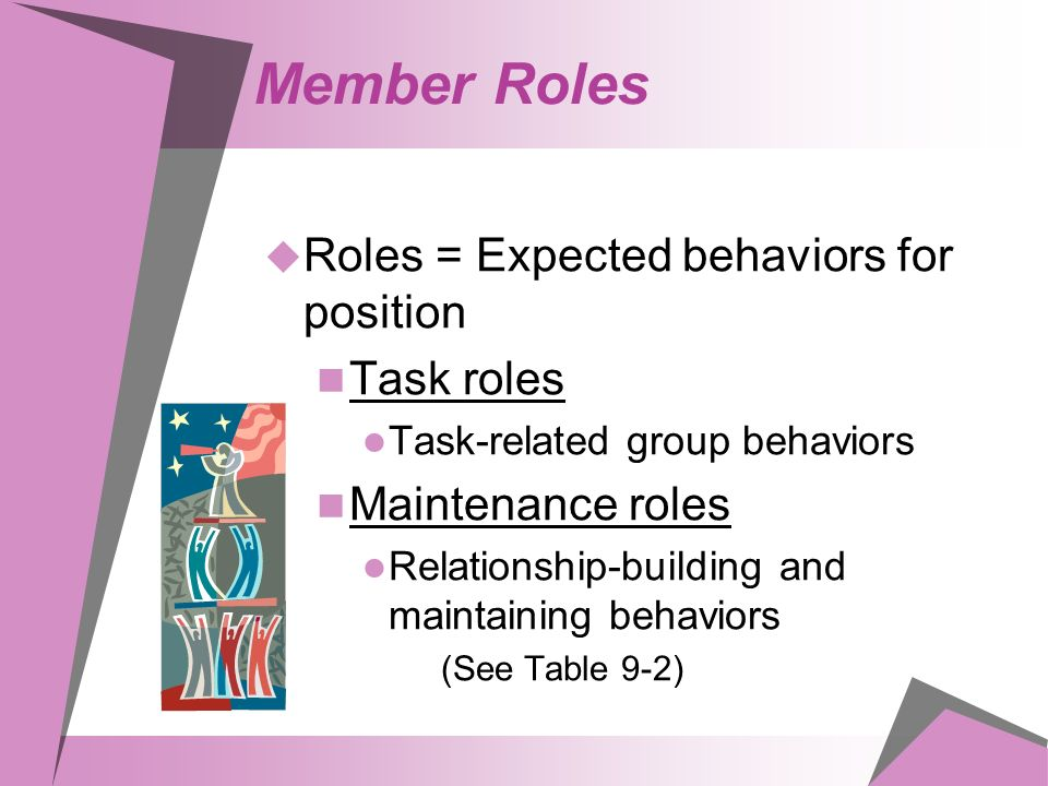Member Roles  Roles = Expected behaviors for position Task roles Task-related group behaviors Maintenance roles Relationship-building and maintaining behaviors (See Table 9-2)