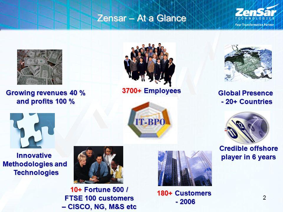 zensar technologies limited