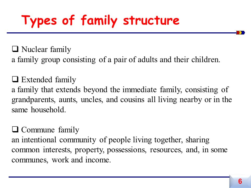 advantages and disadvantages of growing up in an extended family or in a nuclear family
