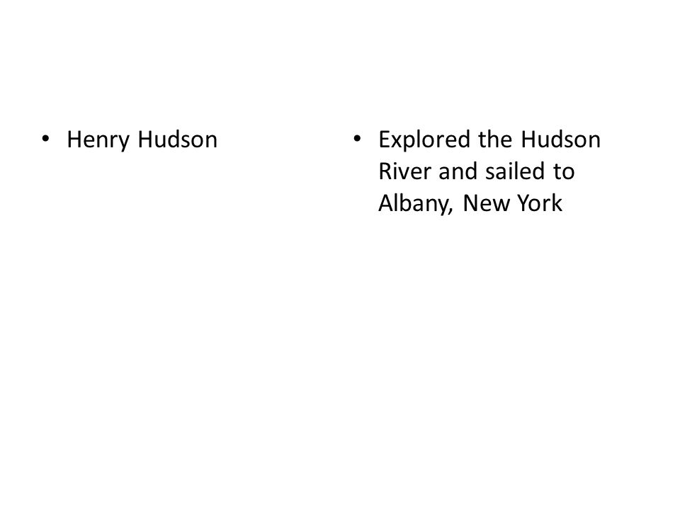 Henry Hudson Explored the Hudson River and sailed to Albany, New York