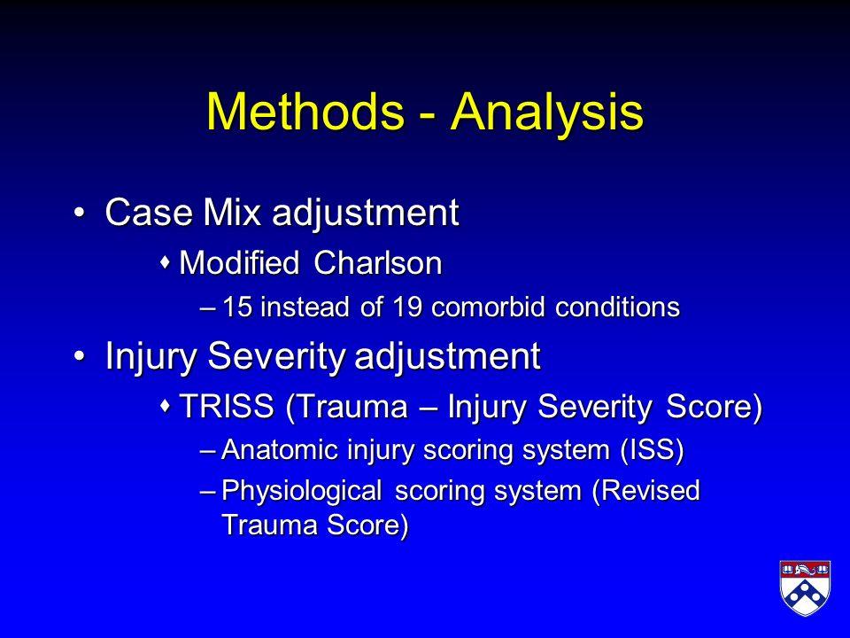 revised trauma score