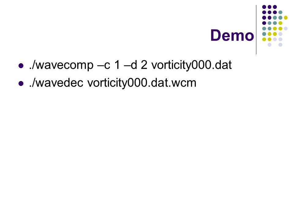 Demo./wavecomp –c 1 –d 2 vorticity000.dat./wavedec vorticity000.dat.wcm
