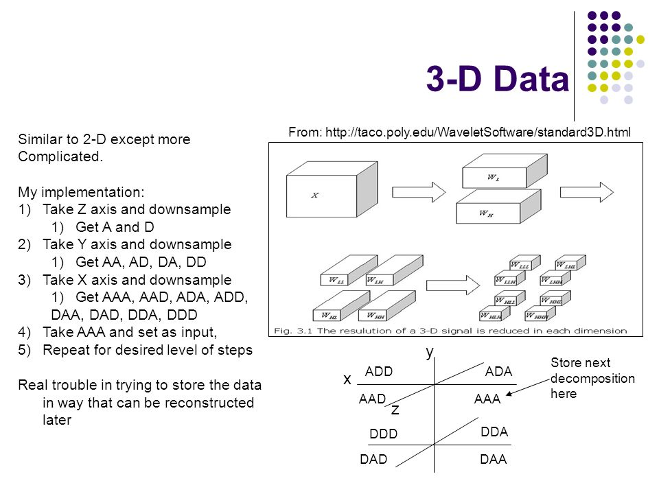 3-D Data From: http://taco.poly.edu/WaveletSoftware/standard3D.html Similar to 2-D except more Complicated.