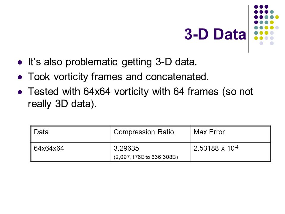 3-D Data It's also problematic getting 3-D data. Took vorticity frames and concatenated.