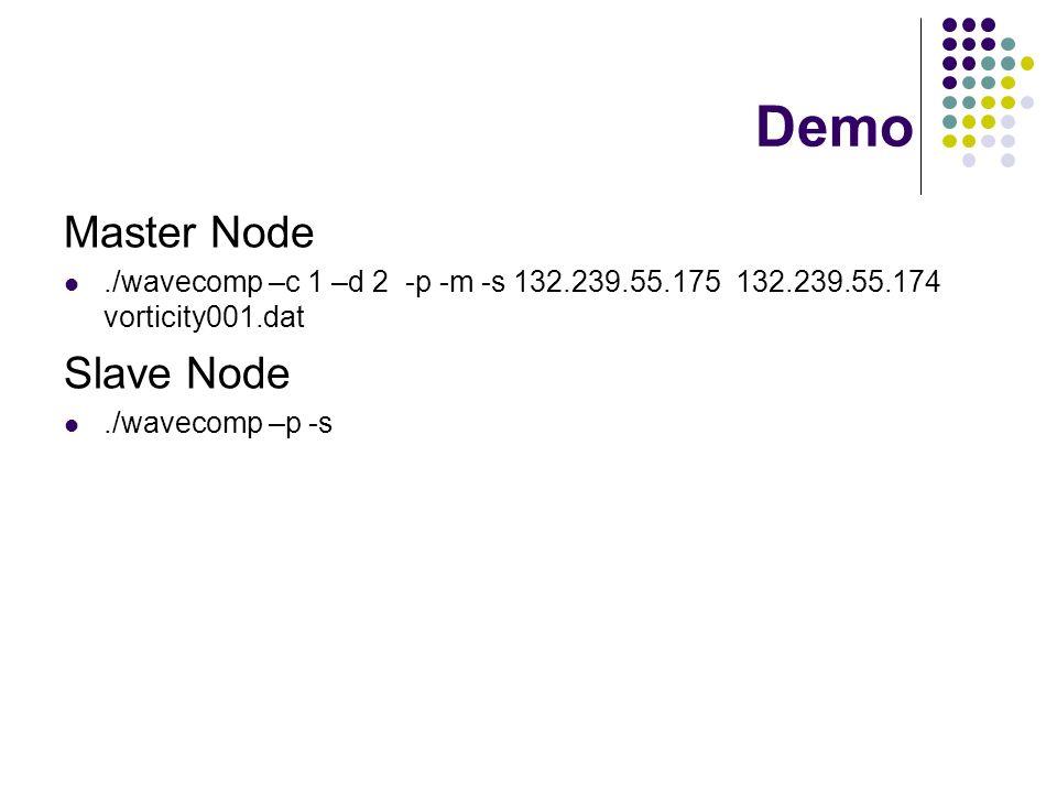 Demo Master Node./wavecomp –c 1 –d 2 -p -m -s 132.239.55.175 132.239.55.174 vorticity001.dat Slave Node./wavecomp –p -s