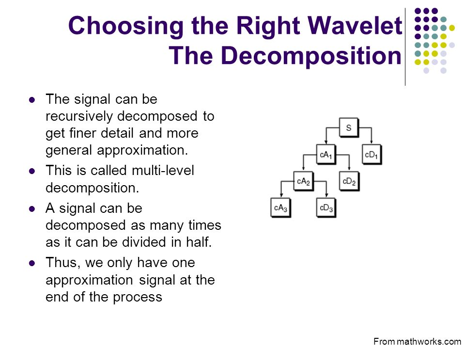 Choosing the Right Wavelet The Decomposition The signal can be recursively decomposed to get finer detail and more general approximation.