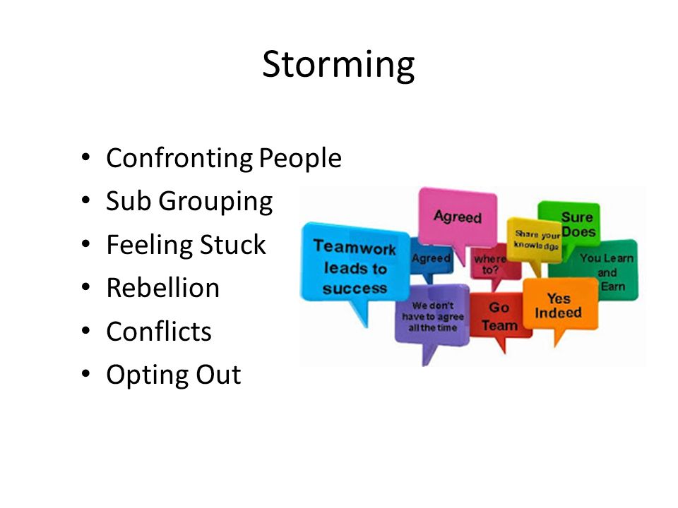Storming Confronting People Sub Grouping Feeling Stuck Rebellion Conflicts Opting Out