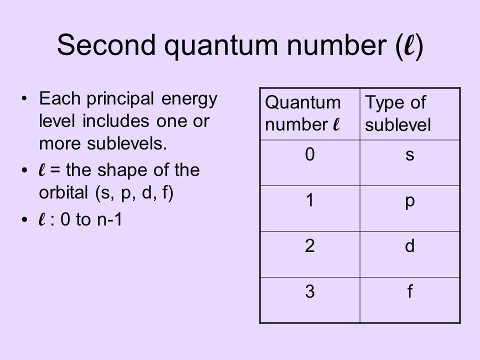 Second quantum number ( l ) Each principal energy level includes one or more sublevels.
