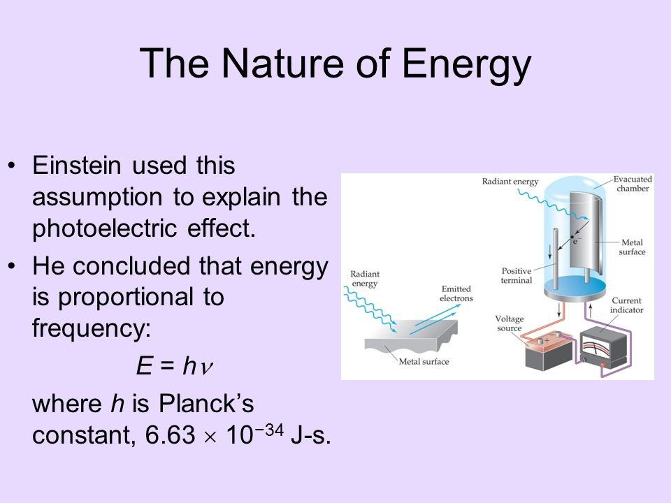 The Nature of Energy Einstein used this assumption to explain the photoelectric effect.
