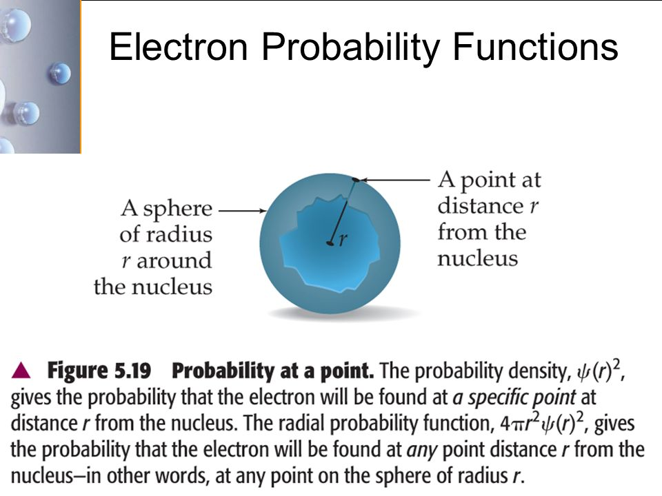 Brown, LeMay, Bursten, Murphy, Langford, Sagatys: Chemistry 2e © 2010 Pearson Australia Electron Probability Functions