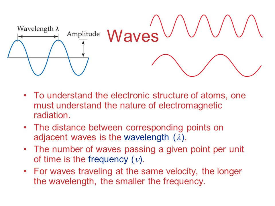 Chapter 6 Electronic Structure of Atoms. Waves To understand the ...