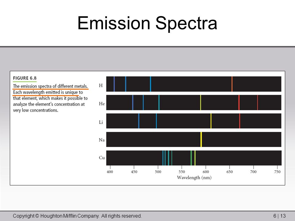 Copyright © Houghton Mifflin Company. All rights reserved.6 | 13 Emission Spectra