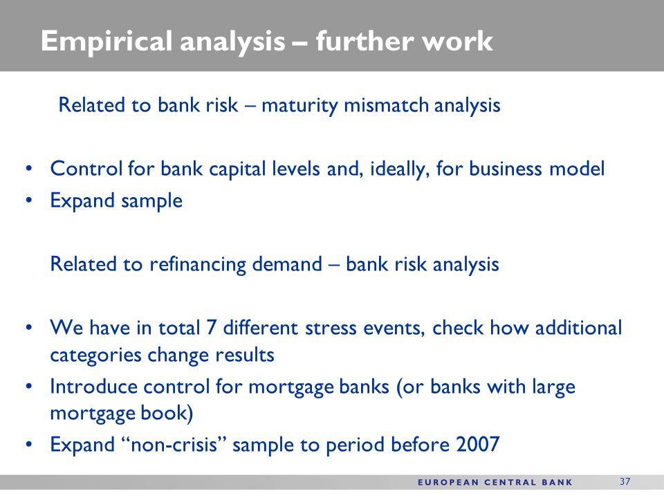 Banks Have A Maturity Mismatch Since