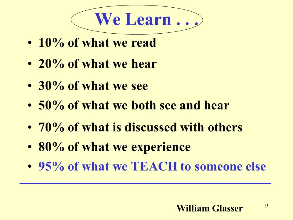 9 10% of what we read We Learn...