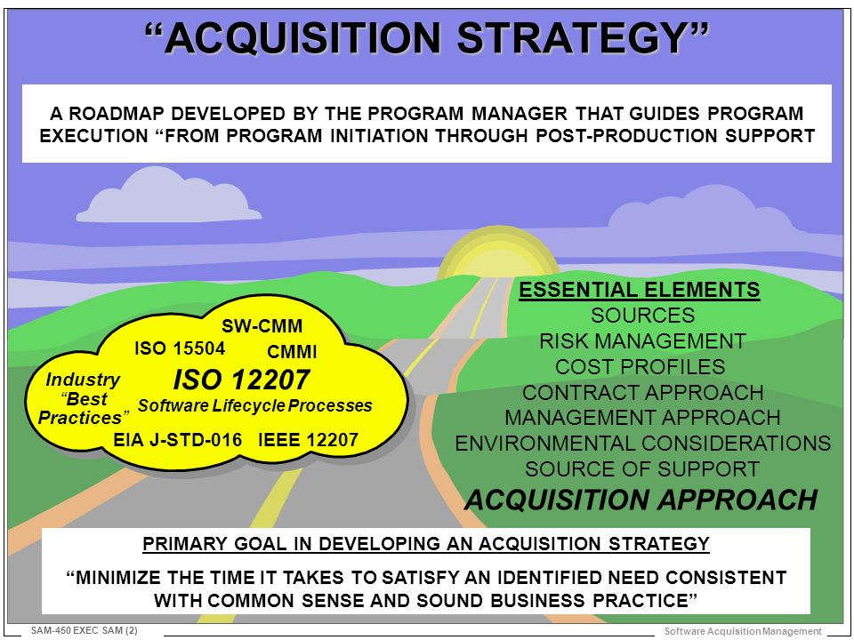 Software Acquisition Management Sam-450 Exec Sam (1) Acquisition