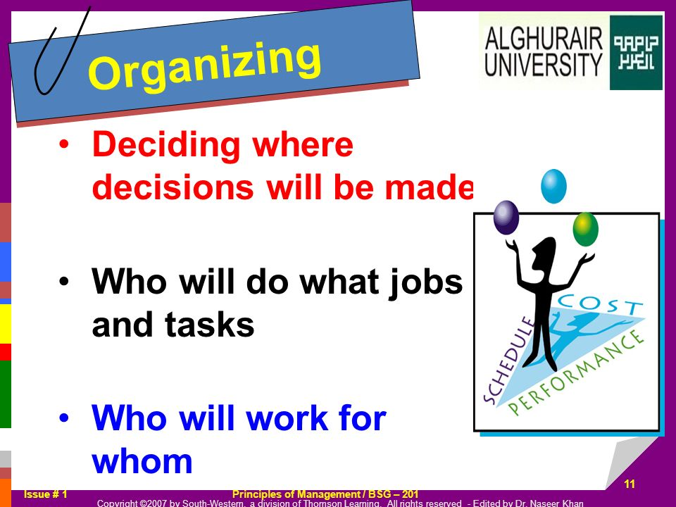 Issue # 1 Copyright ©2007 by South-Western, a division of Thomson Learning. All rights reserved - Edited by Dr. Naseer Khan Principles of Management /