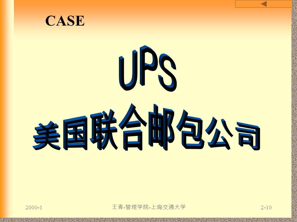 2000-1 王青 - 管理学院 - 上海交通大学 2-10 CASE