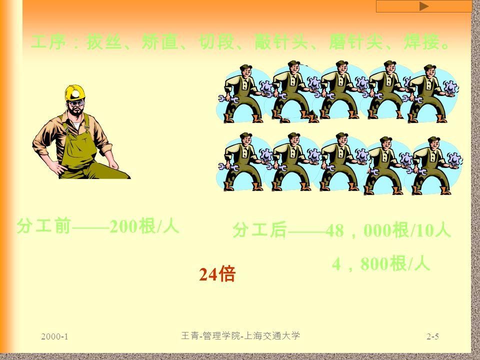 2000-1 王青 - 管理学院 - 上海交通大学 2-5 分工前 ——200 根 / 人 分工后 ——48 , 000 根 /10 人 4 , 800 根 / 人 工序:拔丝、矫直、切段、敲针头、磨针尖、焊接。 24 倍