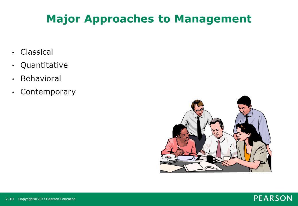2-10 Copyright © 2011 Pearson Education Major Approaches to Management Classical Quantitative Behavioral Contemporary