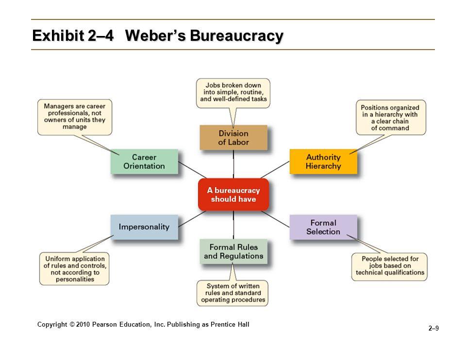 Copyright © 2010 Pearson Education, Inc. Publishing as Prentice Hall 2–9 Exhibit 2–4Weber's Bureaucracy