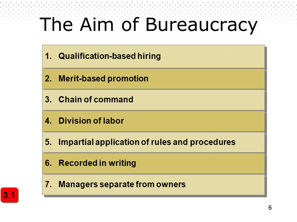 6 The Aim of Bureaucracy 3.1 1. Qualification-based hiring 2.