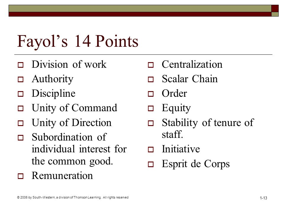 © 2006 by South-Western, a division of Thomson Learning. All rights reserved 1-13 Fayol's 14 Points  Division of work  Authority  Discipline  Unit