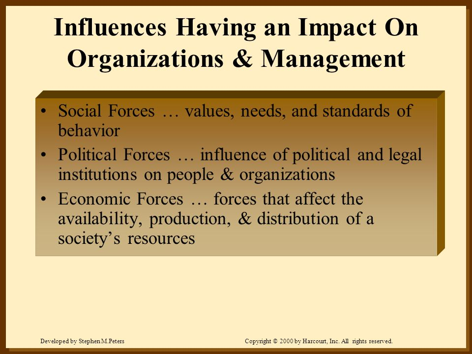 Developed by Stephen M.PetersCopyright © 2000 by Harcourt, Inc. All rights reserved. Influences Having an Impact On Organizations & Management Social