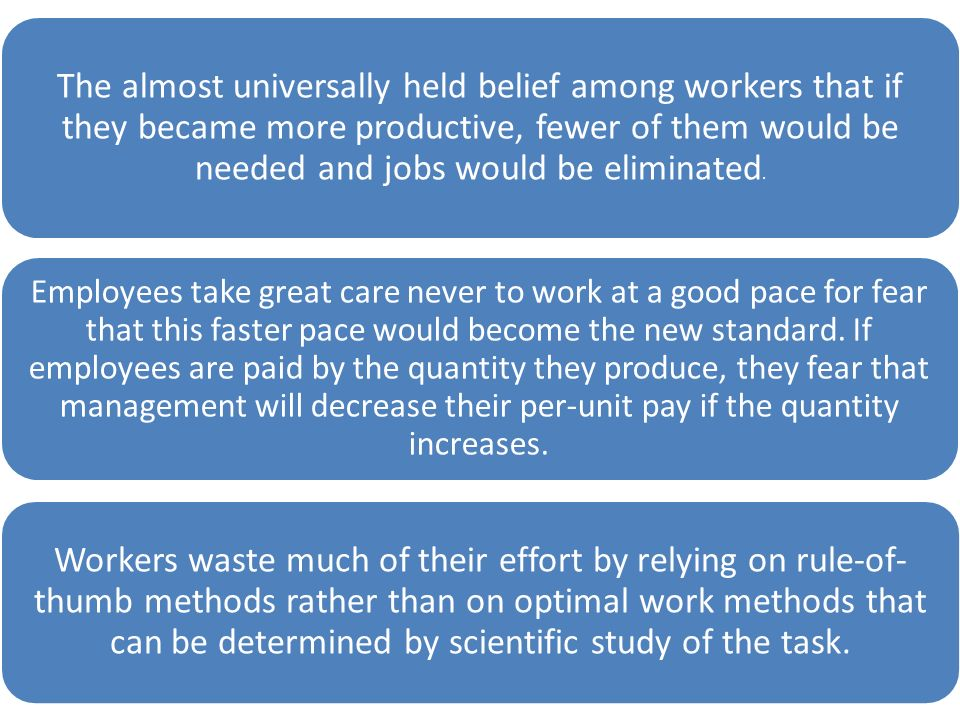 The almost universally held belief among workers that if they became more productive, fewer of them would be needed and jobs would be eliminated. Empl
