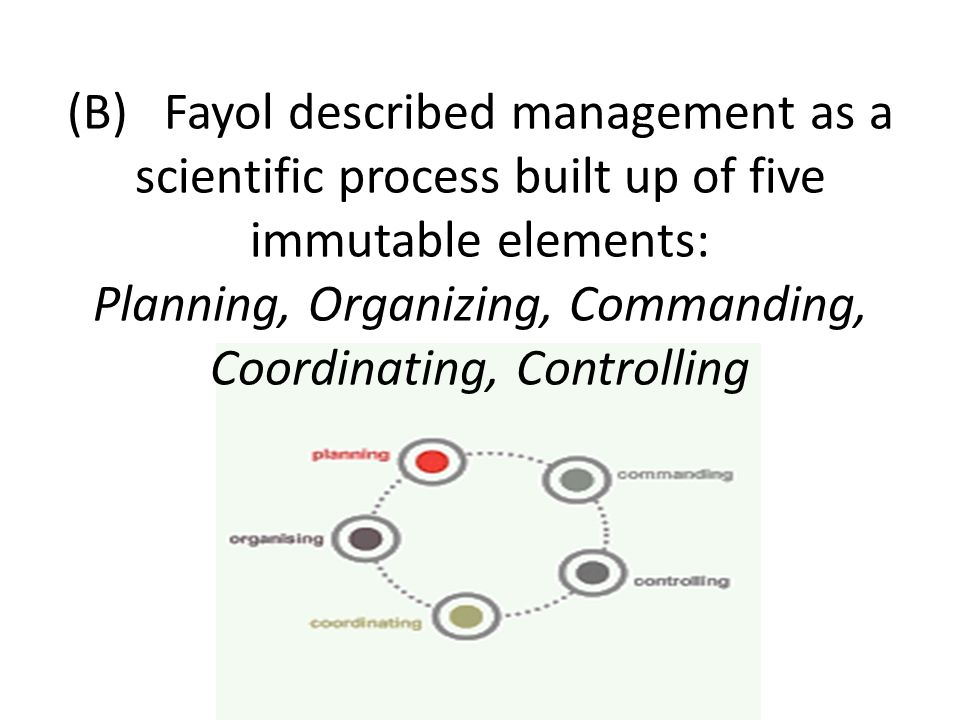 (B) Fayol described management as a scientific process built up of five immutable elements: Planning, Organizing, Commanding, Coordinating, Controllin