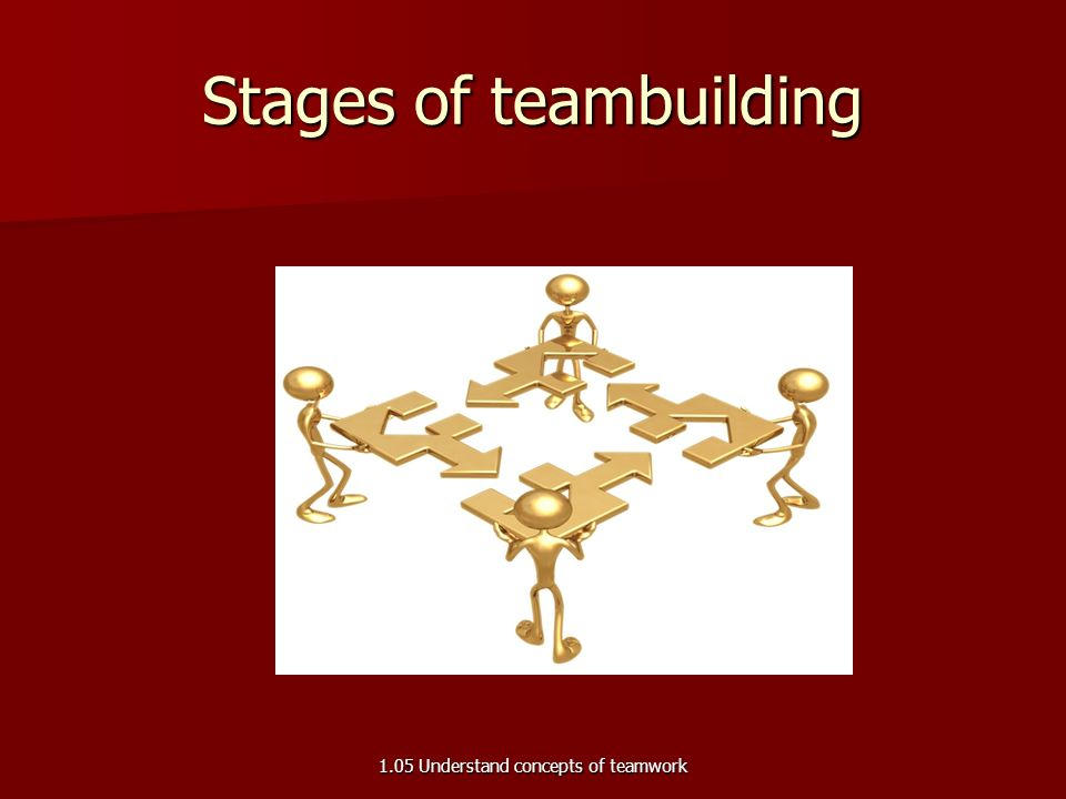 Together Everyone Accomplishes More TEAM