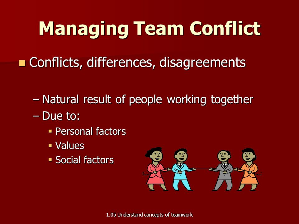 1.05 Managing Team Conflict 1.05 Understand concepts of teamwork